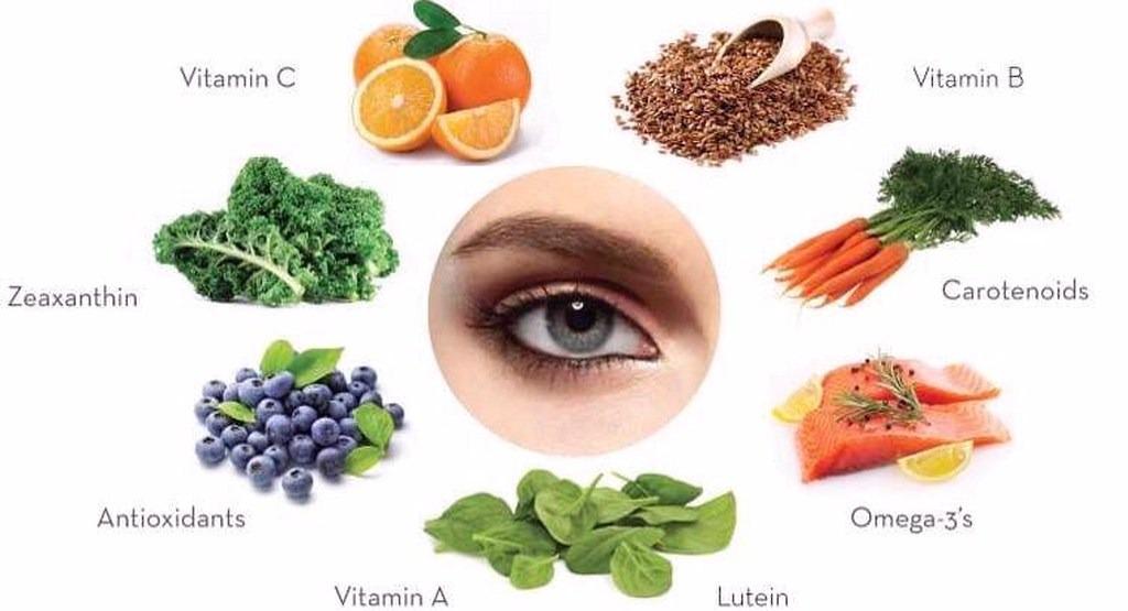 کدام مواد غذایی برای تقویت چشم و بینایی مفید هستند